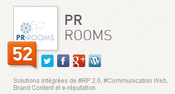 Score d'nfluence de PR Rooms