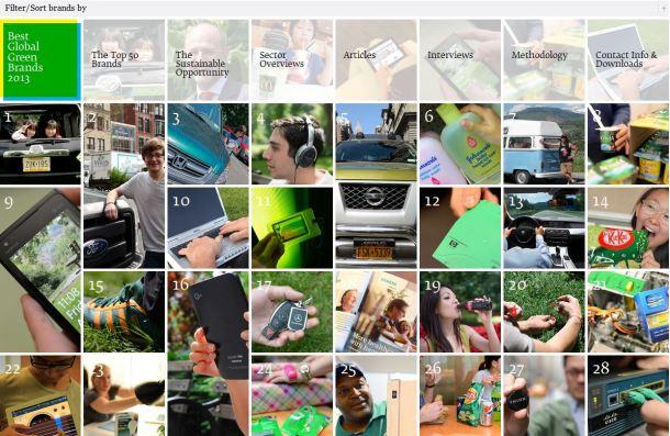 Parlmares de marques vertes Interbrand Deloitte en 2013